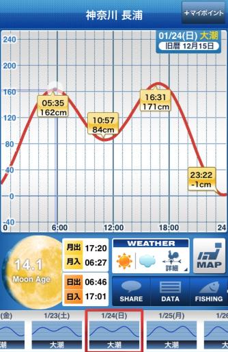 160124_タイドグラフ.png