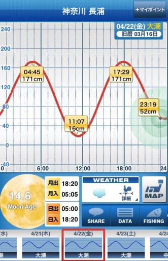 160422_タイドグラフ.png